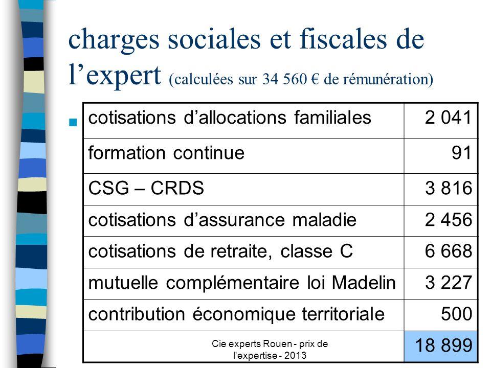 Cie experts Rouen - prix de l'expertise - 2013 17 charges sociales et fiscales de lexpert (calculées sur 34 560 de rémunération) n cotisations dalloca