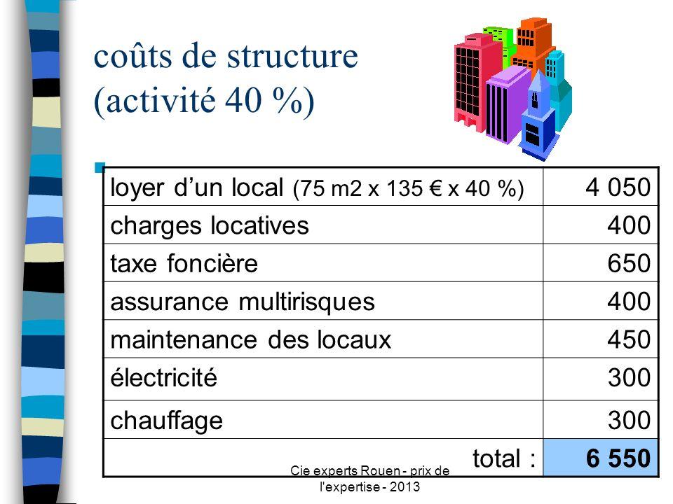 Cie experts Rouen - prix de l'expertise - 2013 18 coûts de structure (activité 40 %) n loyer dun local (75 m2 x 135 x 40 %) 4 050 charges locatives400