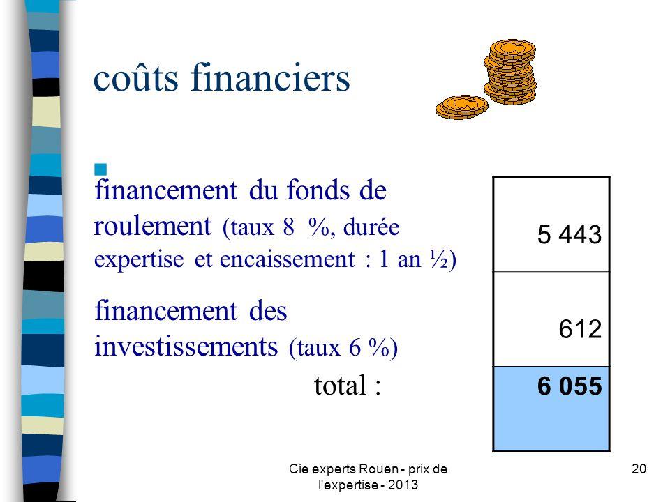 Cie experts Rouen - prix de l'expertise - 2013 20 coûts financiers n financement du fonds de roulement (taux 8 %, durée expertise et encaissement : 1