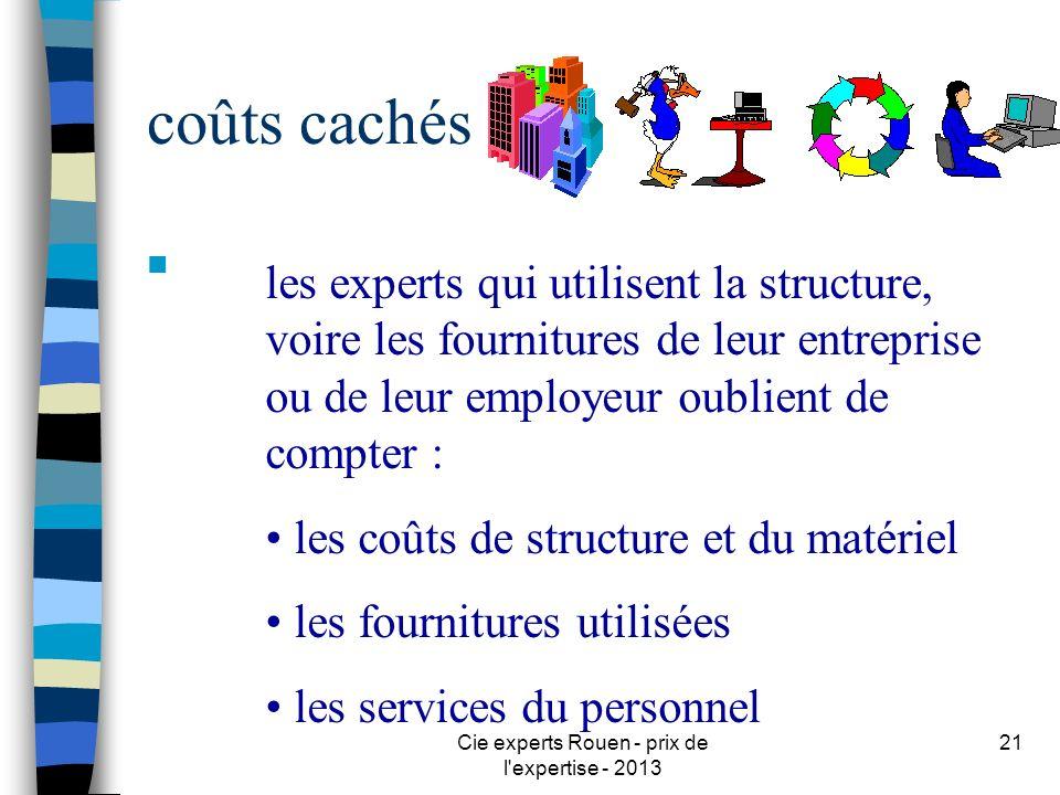 Cie experts Rouen - prix de l'expertise - 2013 21 coûts cachés n les experts qui utilisent la structure, voire les fournitures de leur entreprise ou d