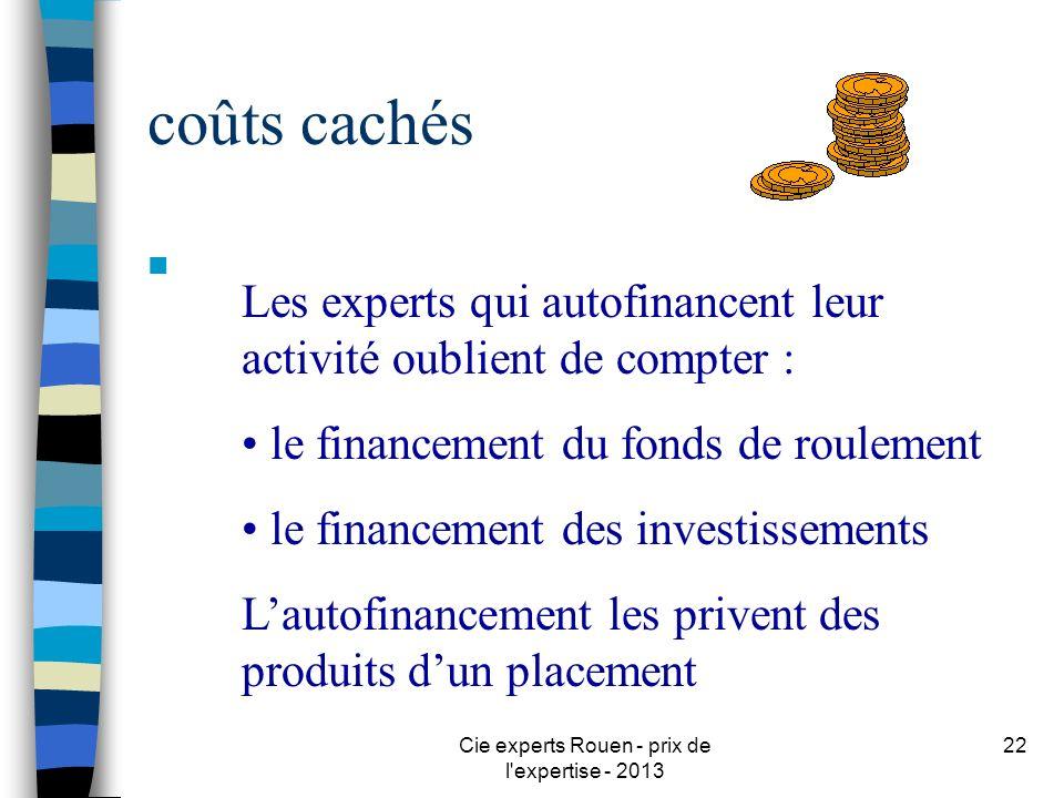 Cie experts Rouen - prix de l'expertise - 2013 22 coûts cachés n Les experts qui autofinancent leur activité oublient de compter : le financement du f