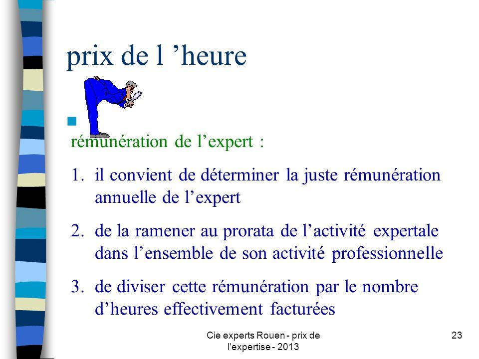 Cie experts Rouen - prix de l'expertise - 2013 23 prix de l heure n rémunération de lexpert : 1.il convient de déterminer la juste rémunération annuel