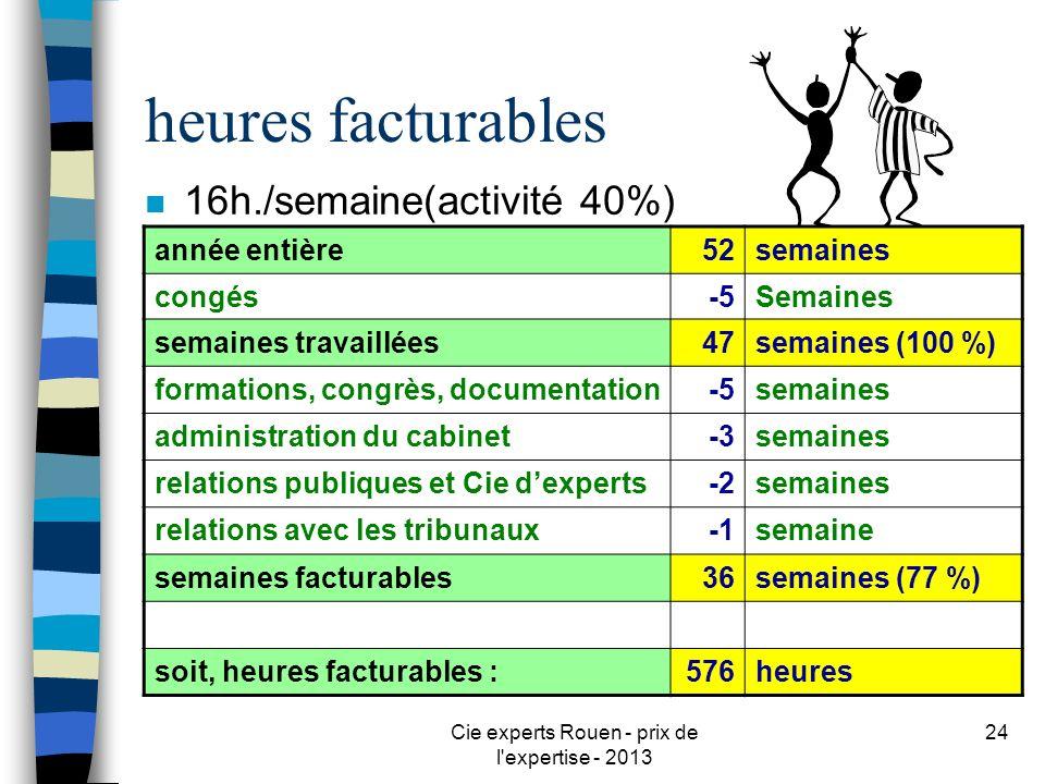 Cie experts Rouen - prix de l'expertise - 2013 24 heures facturables n 16h./semaine(activité 40%) année entière52semaines congés-5Semaines semaines tr