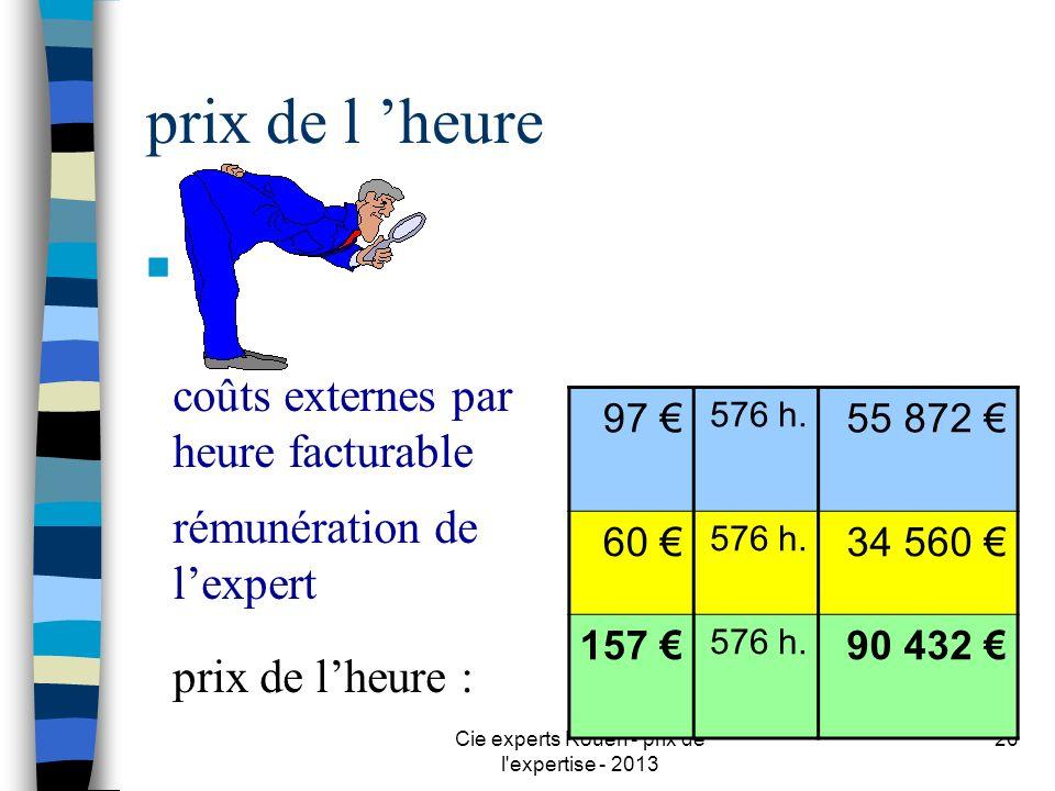 Cie experts Rouen - prix de l'expertise - 2013 26 prix de l heure n 97 576 h. 55 872 60 576 h. 34 560 157 576 h. 90 432 coûts externes par heure factu