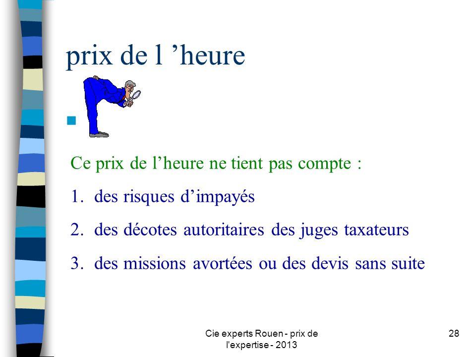 Cie experts Rouen - prix de l'expertise - 2013 28 prix de l heure n Ce prix de lheure ne tient pas compte : 1.des risques dimpayés 2.des décotes autor