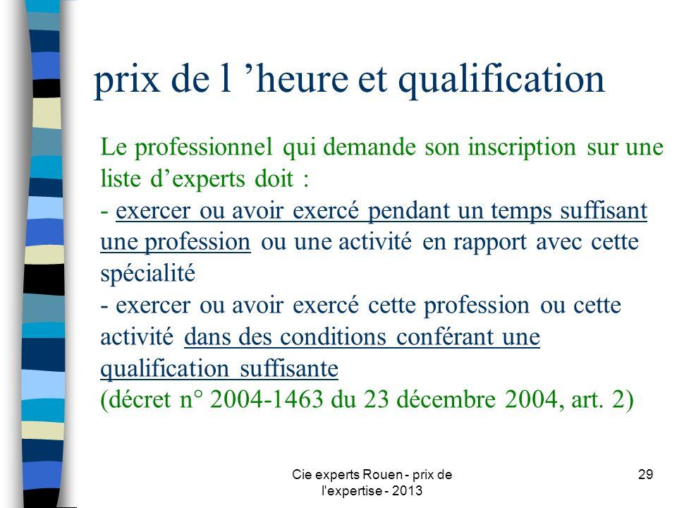 Cie experts Rouen - prix de l'expertise - 2013 29 prix de l heure et qualification Le professionnel qui demande son inscription sur une liste dexperts