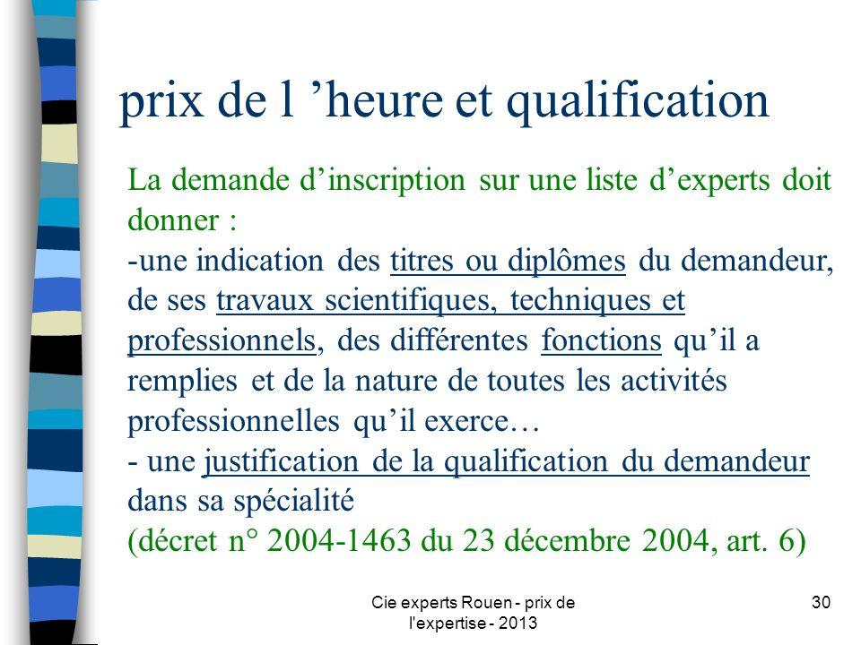 Cie experts Rouen - prix de l'expertise - 2013 30 prix de l heure et qualification La demande dinscription sur une liste dexperts doit donner : -une i