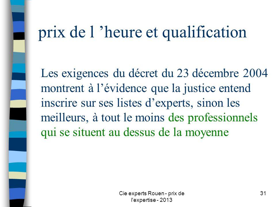 Cie experts Rouen - prix de l'expertise - 2013 31 prix de l heure et qualification Les exigences du décret du 23 décembre 2004 montrent à lévidence qu