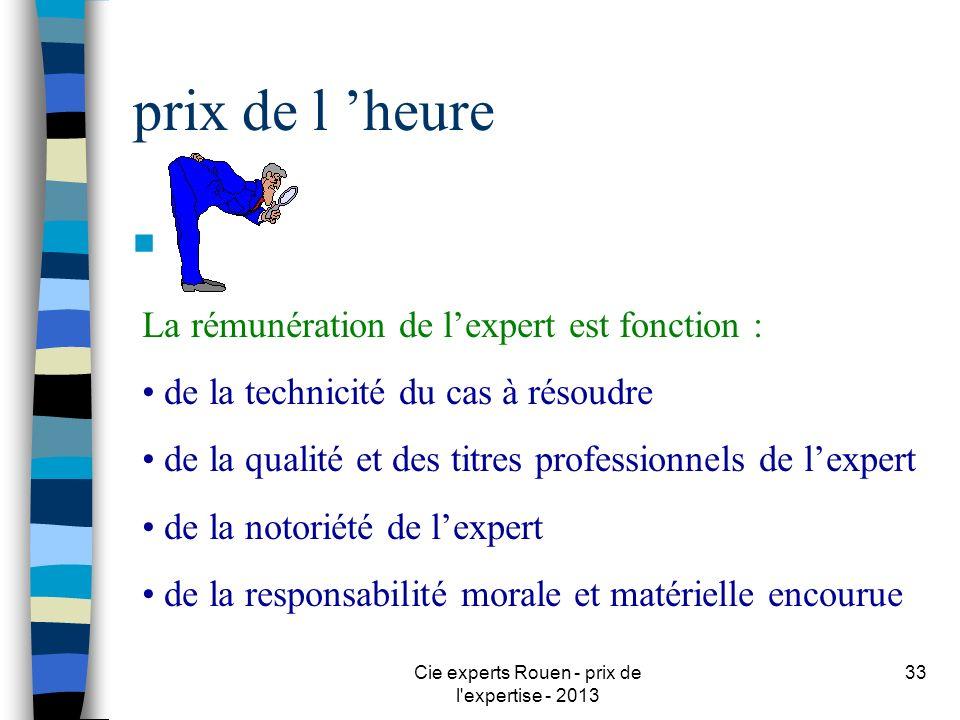 Cie experts Rouen - prix de l'expertise - 2013 33 prix de l heure n La rémunération de lexpert est fonction : de la technicité du cas à résoudre de la