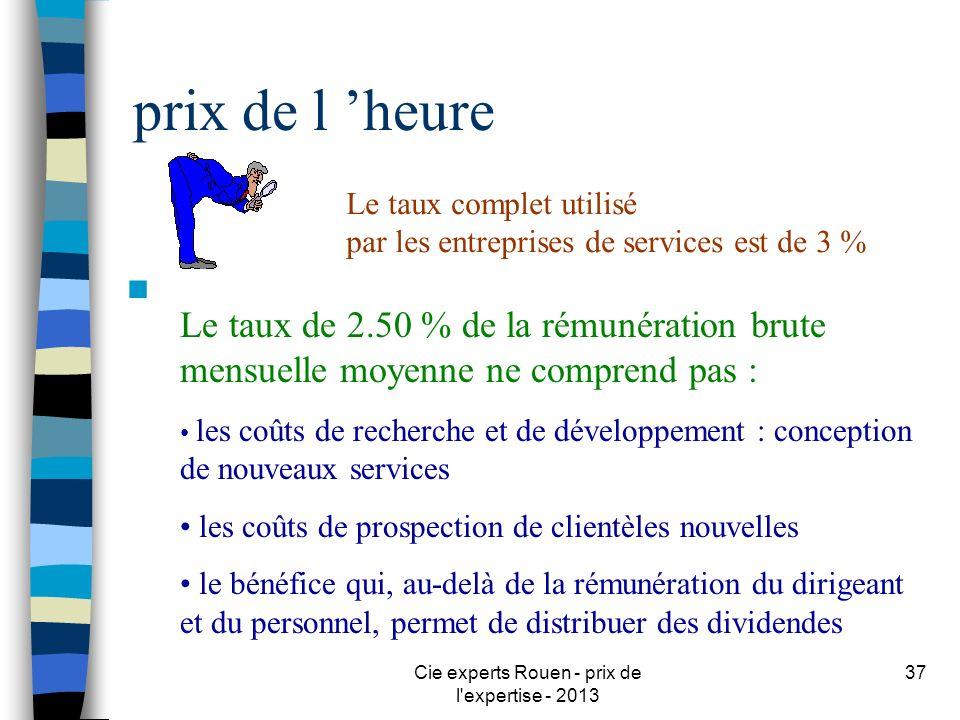 Cie experts Rouen - prix de l'expertise - 2013 37 prix de l heure n Le taux de 2.50 % de la rémunération brute mensuelle moyenne ne comprend pas : les