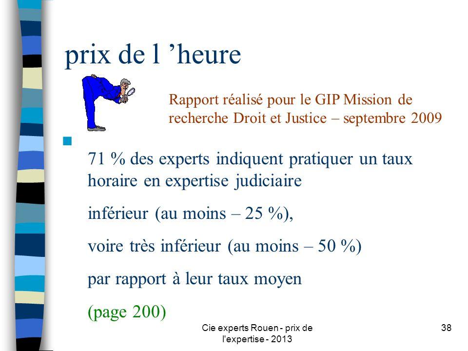 Cie experts Rouen - prix de l'expertise - 2013 38 prix de l heure n 71 % des experts indiquent pratiquer un taux horaire en expertise judiciaire infér