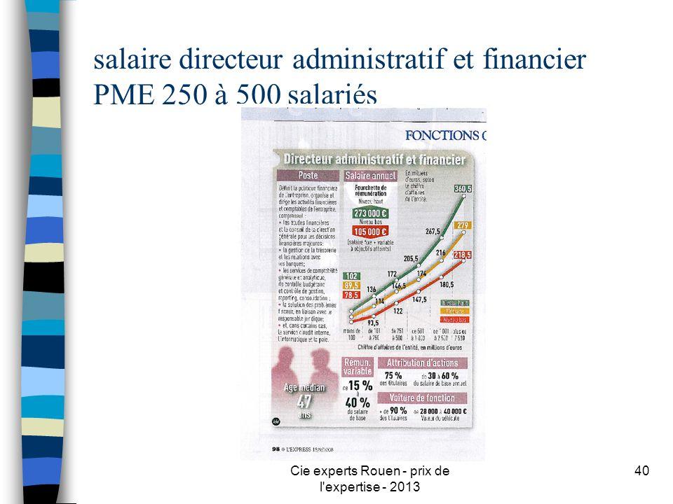 Cie experts Rouen - prix de l'expertise - 2013 40 salaire directeur administratif et financier PME 250 à 500 salariés