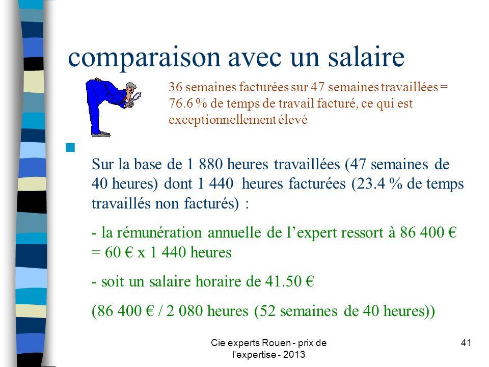 Cie experts Rouen - prix de l'expertise - 2013 41 comparaison avec un salaire n Sur la base de 1 880 heures travaillées (47 semaines de 40 heures) don