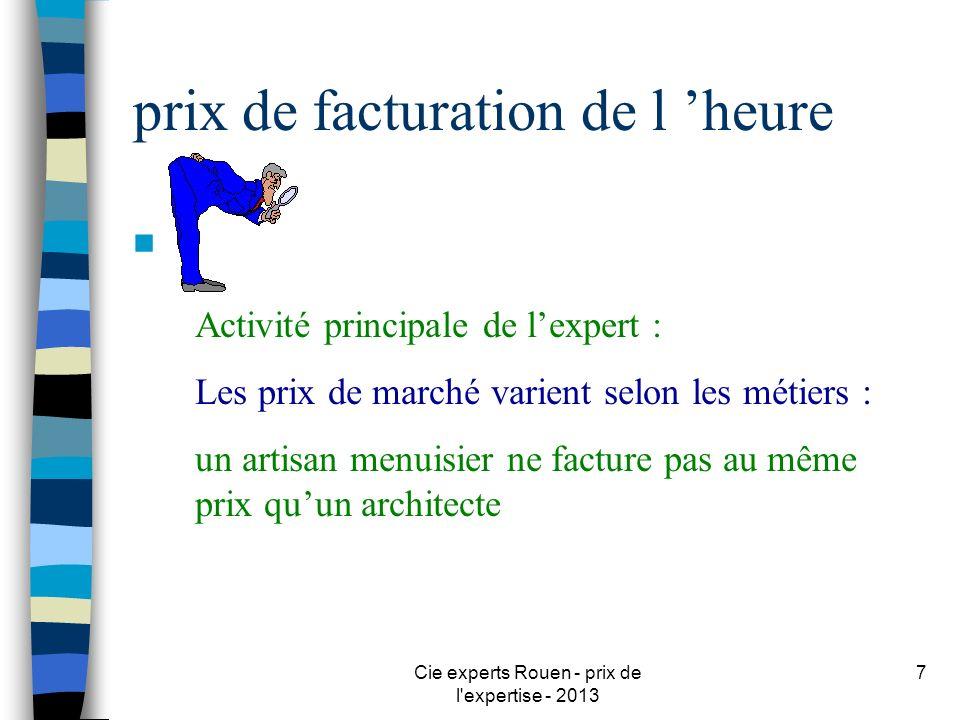 Cie experts Rouen - prix de l'expertise - 2013 7 prix de facturation de l heure n Activité principale de lexpert : Les prix de marché varient selon le
