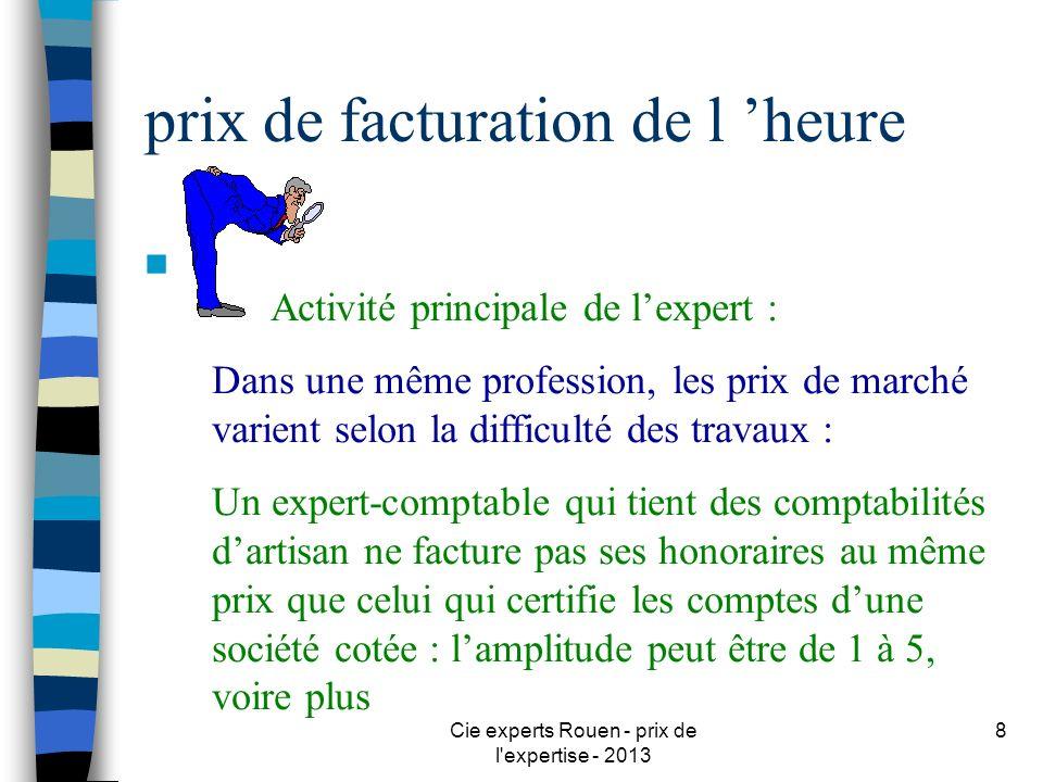 Cie experts Rouen - prix de l'expertise - 2013 8 prix de facturation de l heure n Activité principale de lexpert : Dans une même profession, les prix
