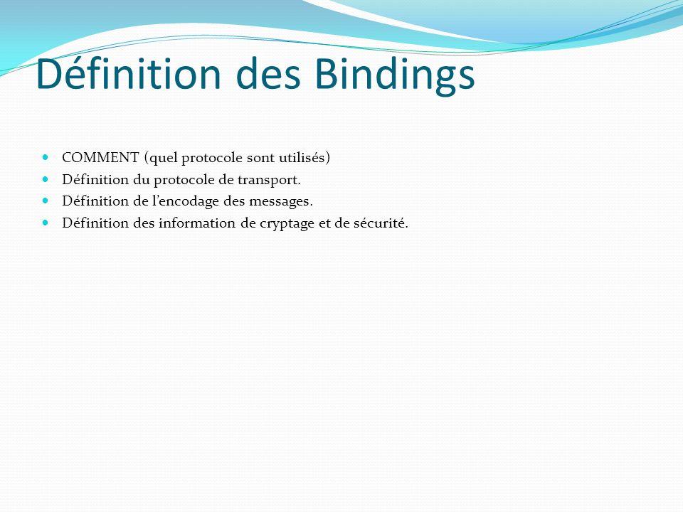 Définition des Bindings COMMENT (quel protocole sont utilisés) Définition du protocole de transport.
