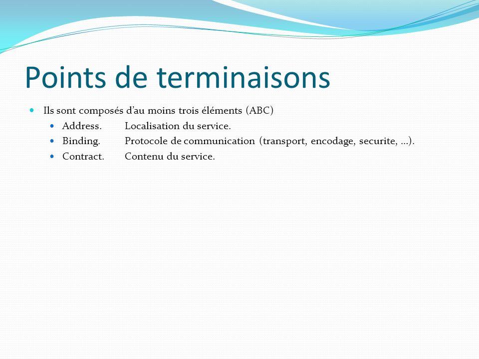 Points de terminaisons Ils sont composés dau moins trois éléments (ABC) Address.