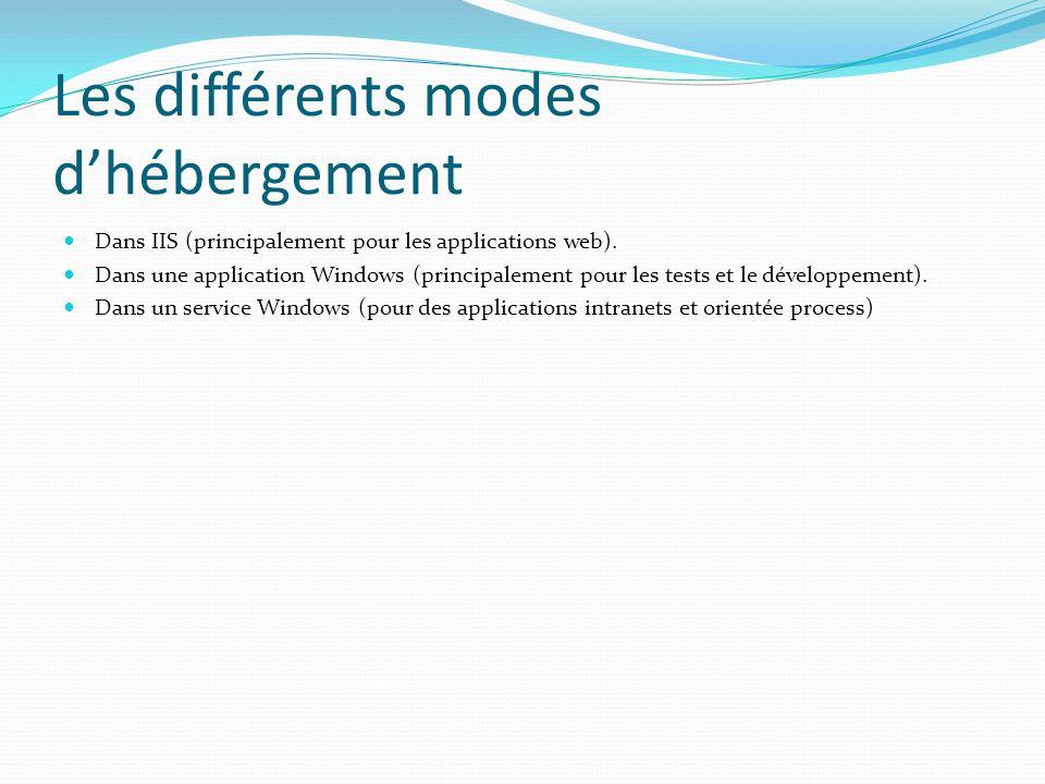 Les différents modes dhébergement Dans IIS (principalement pour les applications web).