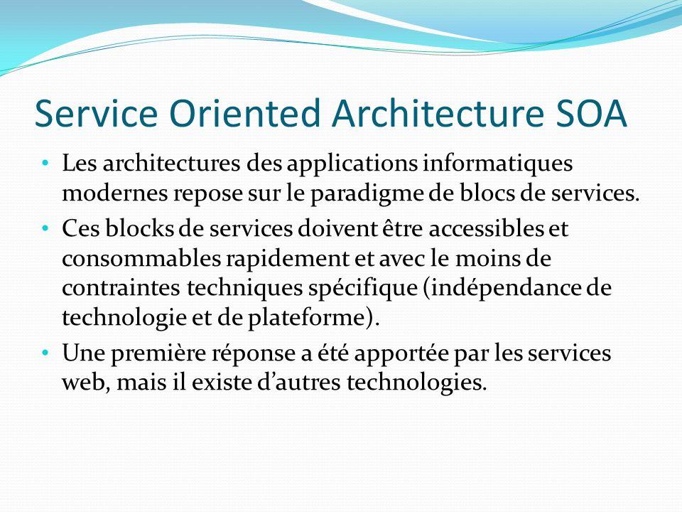 Service Oriented Architecture SOA Les architectures des applications informatiques modernes repose sur le paradigme de blocs de services.