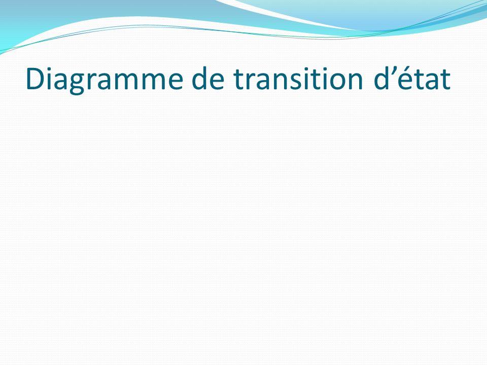 Diagramme de transition détat