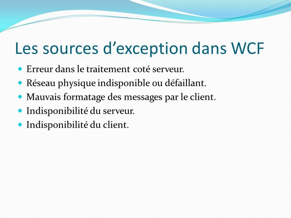 Les sources dexception dans WCF Erreur dans le traitement coté serveur.