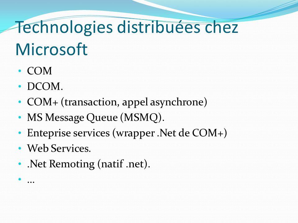 Technologies distribuées chez Microsoft COM DCOM.