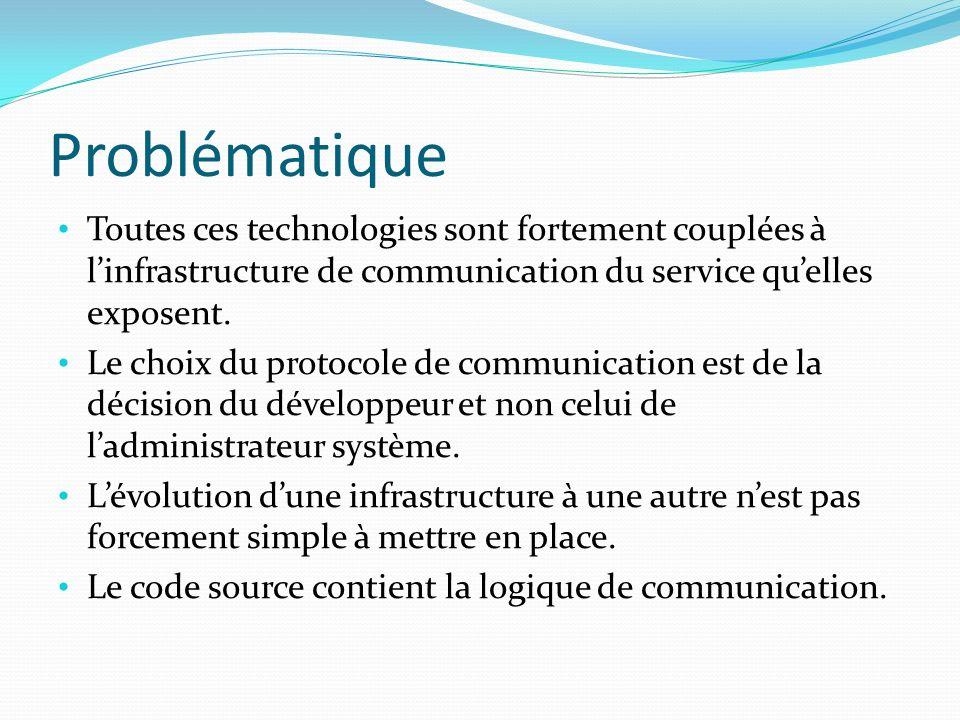 Problématique Toutes ces technologies sont fortement couplées à linfrastructure de communication du service quelles exposent.