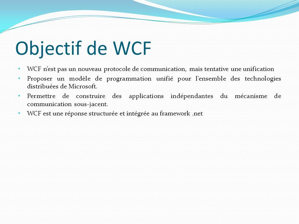 Objectif de WCF WCF nest pas un nouveau protocole de communication, mais tentative une unification Proposer un modèle de programmation unifié pour lensemble des technologies distribuées de Microsoft.