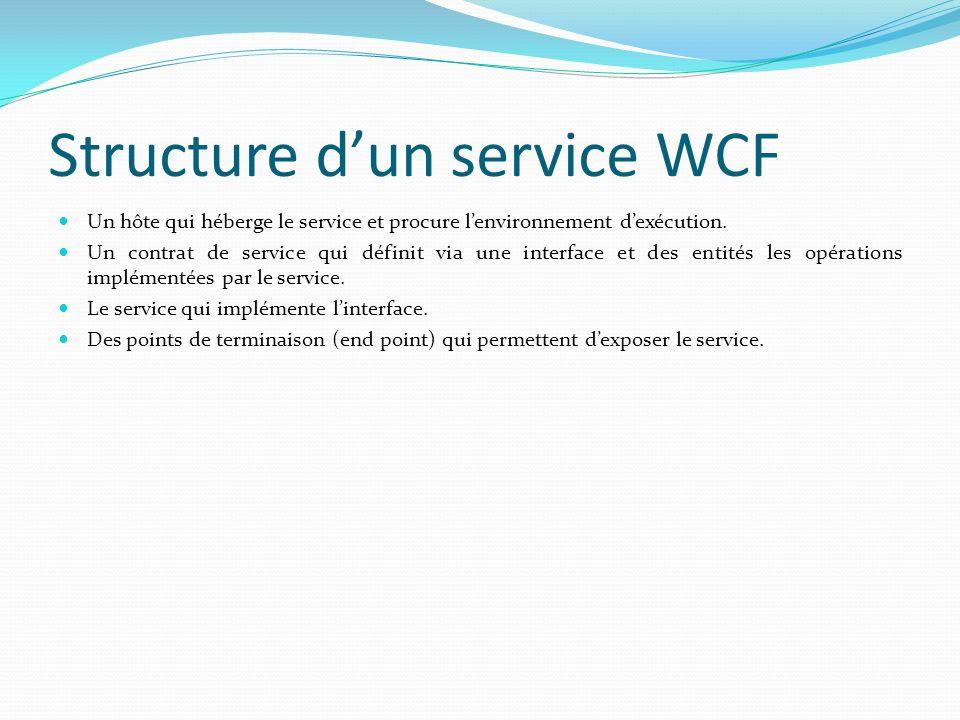 Structure dun service WCF Un hôte qui héberge le service et procure lenvironnement dexécution.