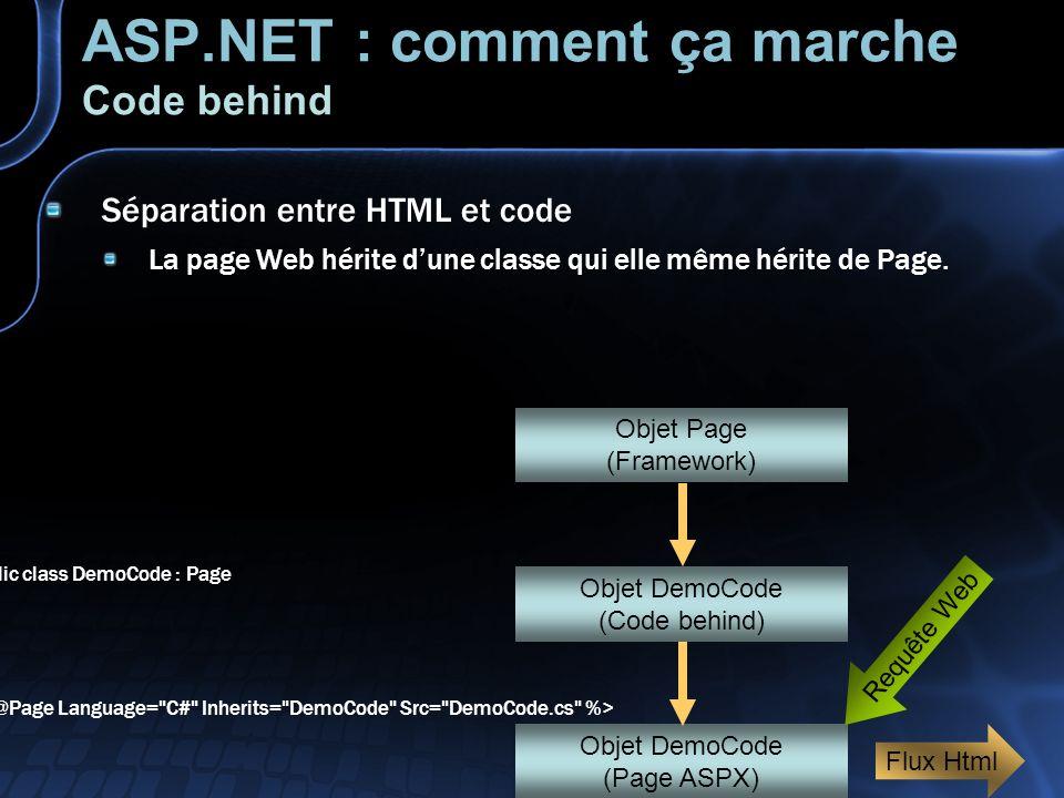 ASP.NET : comment ça marche Code behind Séparation entre HTML et code La page Web hérite dune classe qui elle même hérite de Page.