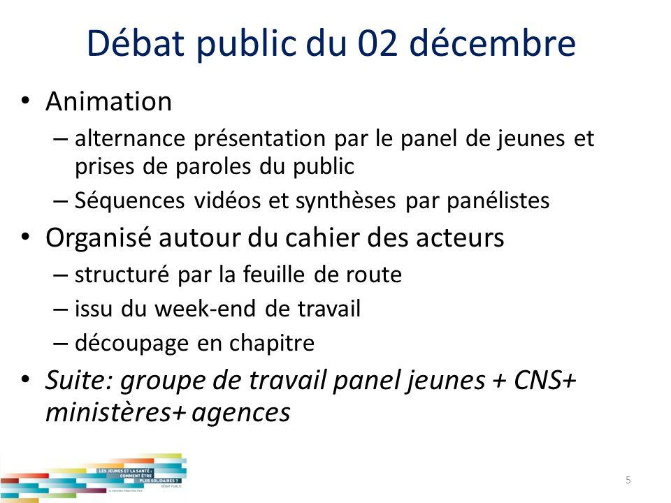 Débat public du 02 décembre Animation – alternance présentation par le panel de jeunes et prises de paroles du public – Séquences vidéos et synthèses