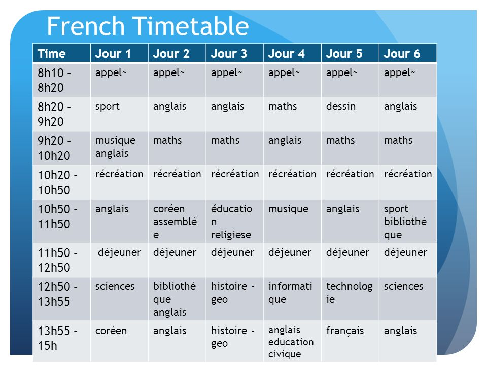 French Timetable TimeJour 1Jour 2Jour 3Jour 4Jour 5Jour 6 8h10 – 8h20 appel~ 8h20 – 9h20 sportanglais mathsdessinanglais 9h20 – 10h20 musique anglais maths anglaismaths 10h20 – 10h50 récréation 10h50 – 11h50 anglaiscoréen assemblé e éducatio n religiese musiqueanglaissport bibliothé que 11h50 – 12h50 déjeuner 12h50 – 13h55 sciencesbibliothé que anglais histoire - geo informati que technolog ie sciences 13h55 – 15h coréenanglaishistoire - geo anglais education civique françaisanglais