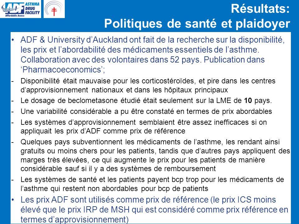 Résultats: Politiques de santé et plaidoyer ADF & University dAuckland ont fait de la recherche sur la disponibilité, les prix et labordabilité des médicaments essentiels de lasthme.