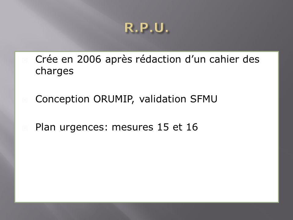 Crée en 2006 après rédaction dun cahier des charges Conception ORUMIP, validation SFMU Plan urgences: mesures 15 et 16
