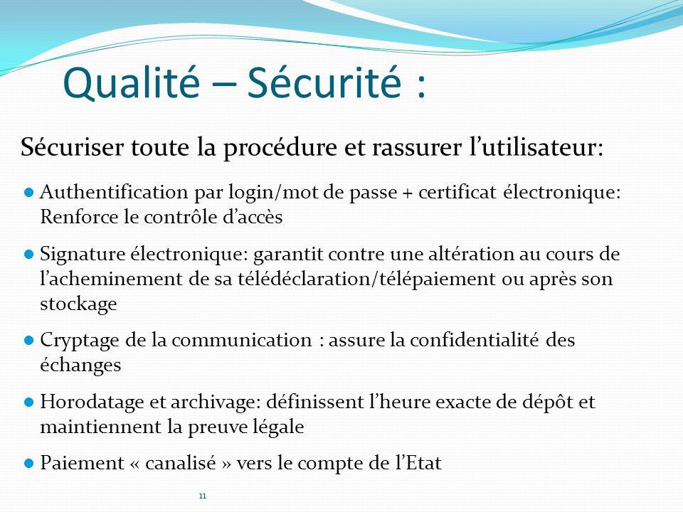 11 Qualité – Sécurité : Sécuriser toute la procédure et rassurer lutilisateur: Authentification par login/mot de passe + certificat électronique: Renf