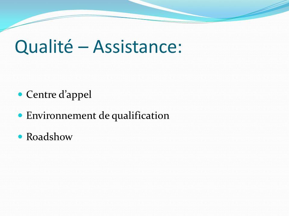 Qualité – Assistance: Centre dappel Environnement de qualification Roadshow