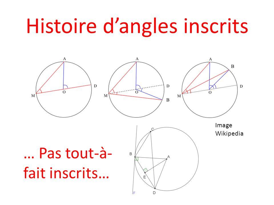 Histoire dangles inscrits Image Wikipedia … Pas tout-à- fait inscrits…