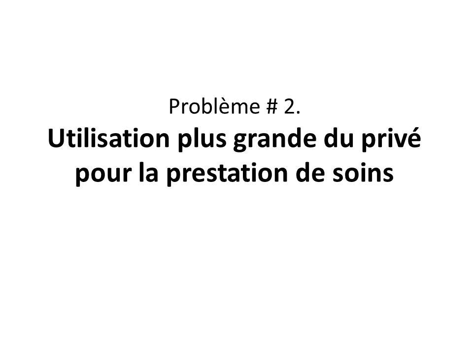 Problème # 2. Utilisation plus grande du privé pour la prestation de soins
