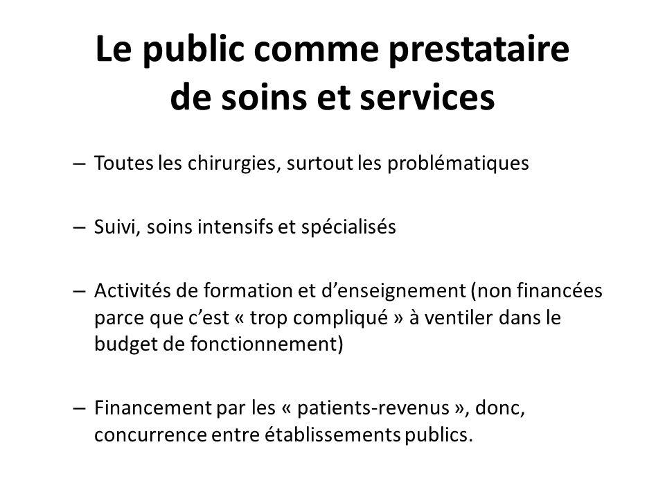Le public comme prestataire de soins et services – Toutes les chirurgies, surtout les problématiques – Suivi, soins intensifs et spécialisés – Activit