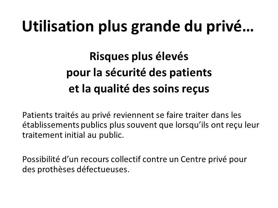 Risques plus élevés pour la sécurité des patients et la qualité des soins reçus Patients traités au privé reviennent se faire traiter dans les établis