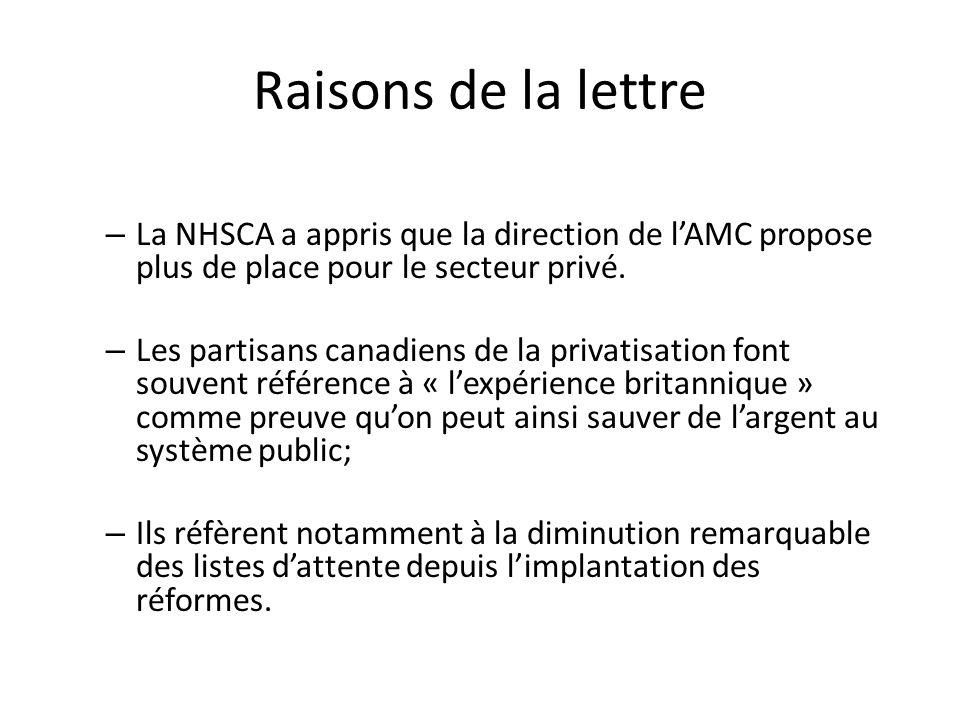 Raisons de la lettre – La NHSCA a appris que la direction de lAMC propose plus de place pour le secteur privé. – Les partisans canadiens de la privati
