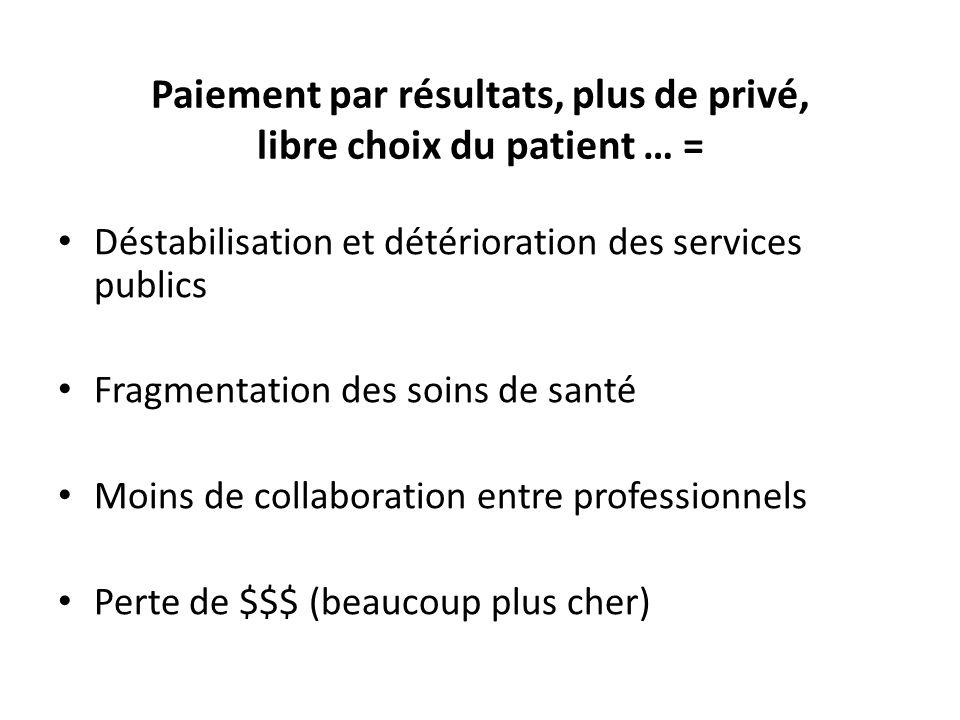 Paiement par résultats, plus de privé, libre choix du patient … = Déstabilisation et détérioration des services publics Fragmentation des soins de san