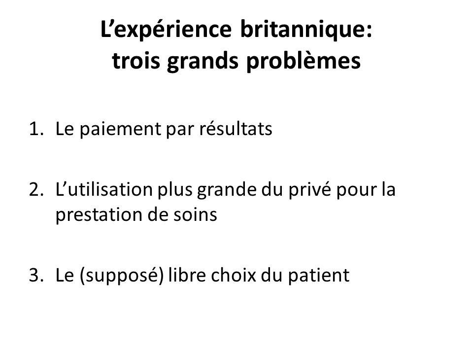 Lexpérience britannique: trois grands problèmes 1.Le paiement par résultats 2.Lutilisation plus grande du privé pour la prestation de soins 3.Le (supp