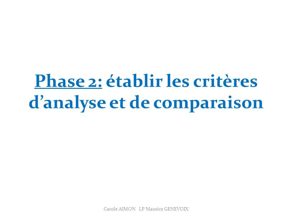 Phase 2: établir les critères danalyse et de comparaison Carole AIMON LP Maurice GENEVOIX