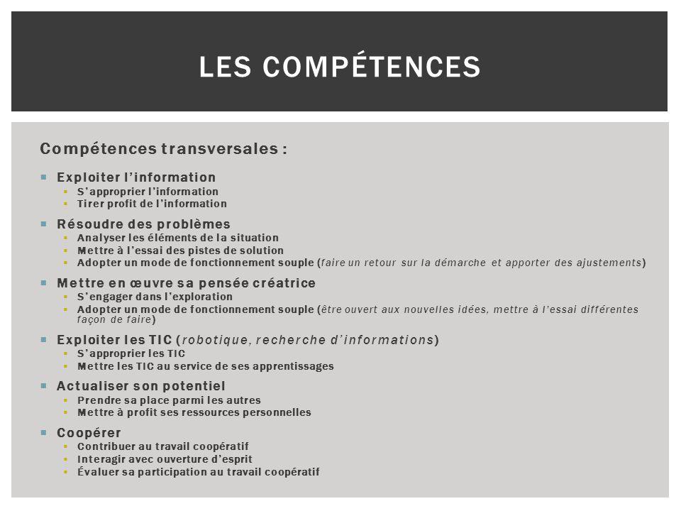 Compétences transversales : Exploiter linformation Sapproprier linformation Tirer profit de linformation Résoudre des problèmes Analyser les éléments