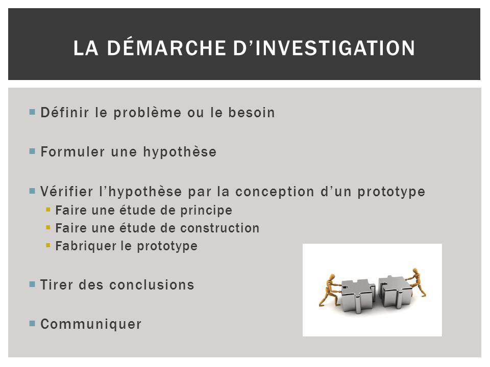Définir le problème ou le besoin Formuler une hypothèse Vérifier lhypothèse par la conception dun prototype Faire une étude de principe Faire une étud