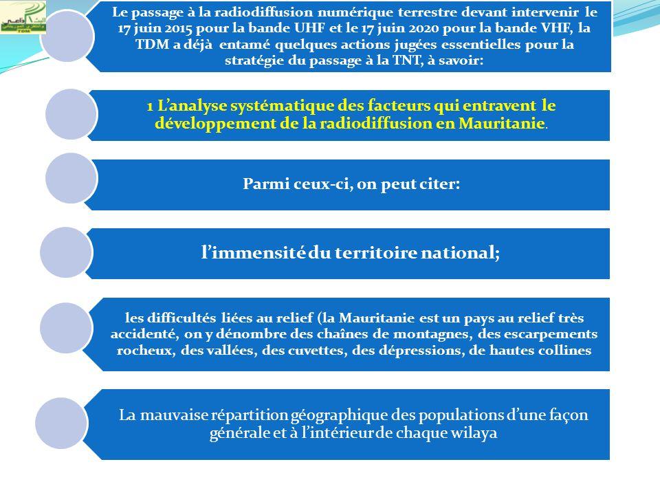 Le passage à la radiodiffusion numérique terrestre devant intervenir le 17 juin 2015 pour la bande UHF et le 17 juin 2020 pour la bande VHF, la TDM a