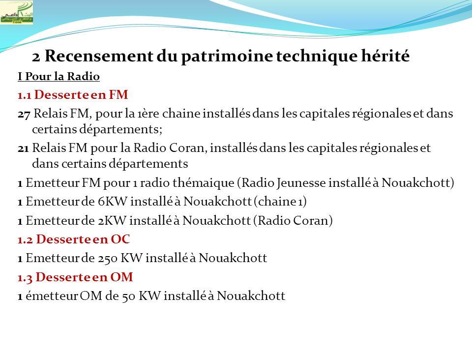 2 Recensement du patrimoine technique hérité I Pour la Radio 1.1 Desserte en FM 27 Relais FM, pour la 1ère chaine installés dans les capitales régiona