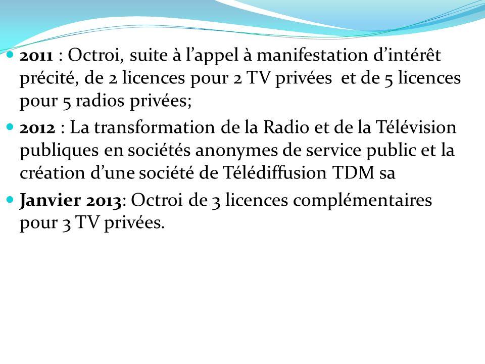 2011 : Octroi, suite à lappel à manifestation dintérêt précité, de 2 licences pour 2 TV privées et de 5 licences pour 5 radios privées; 2012 : La tran