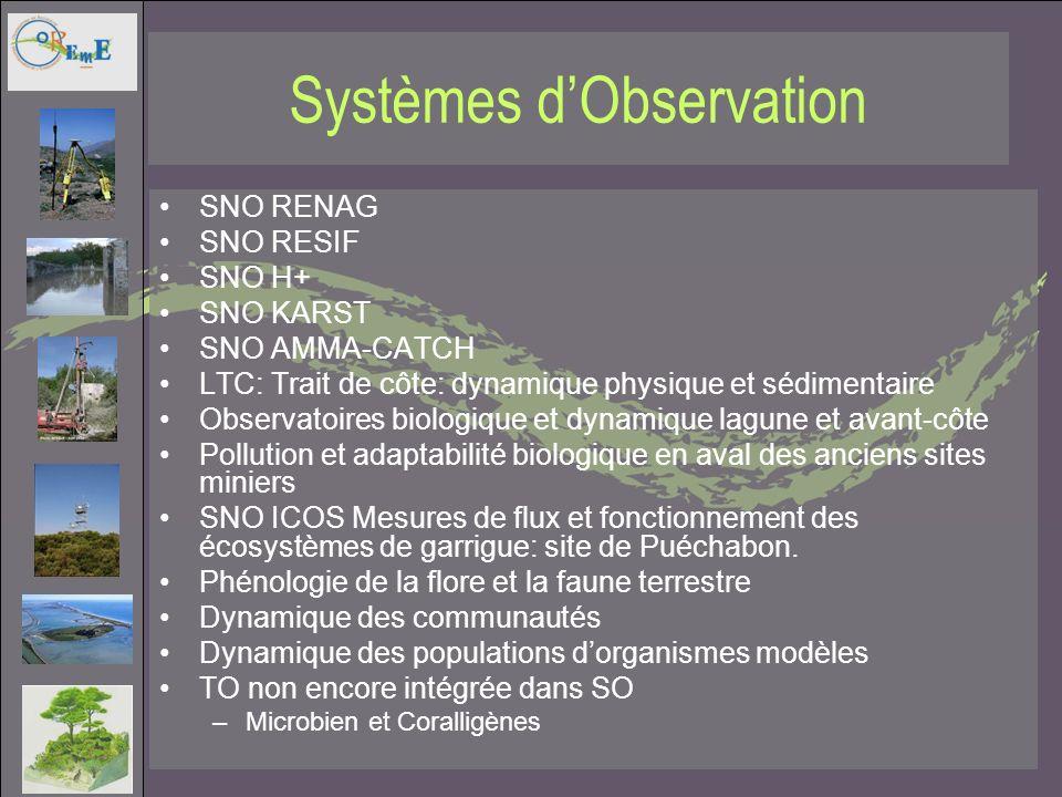 Systèmes dObservation SNO RENAG SNO RESIF SNO H+ SNO KARST SNO AMMA-CATCH LTC: Trait de côte: dynamique physique et sédimentaire Observatoires biologi